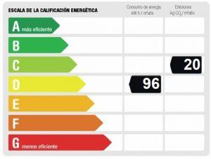 calificación_energética_madrid